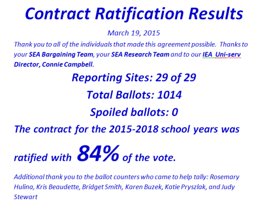 contractresults2015